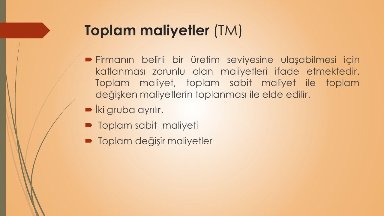 Toplam maliyetler (TM)