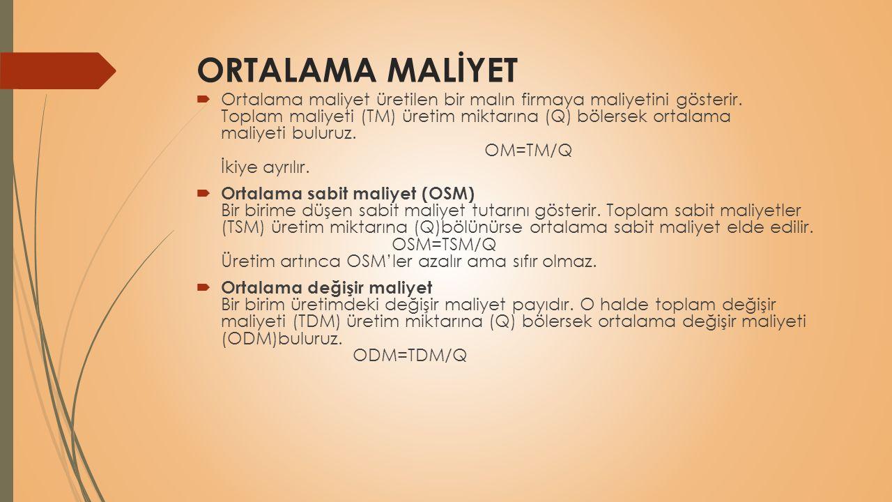 ORTALAMA MALİYET