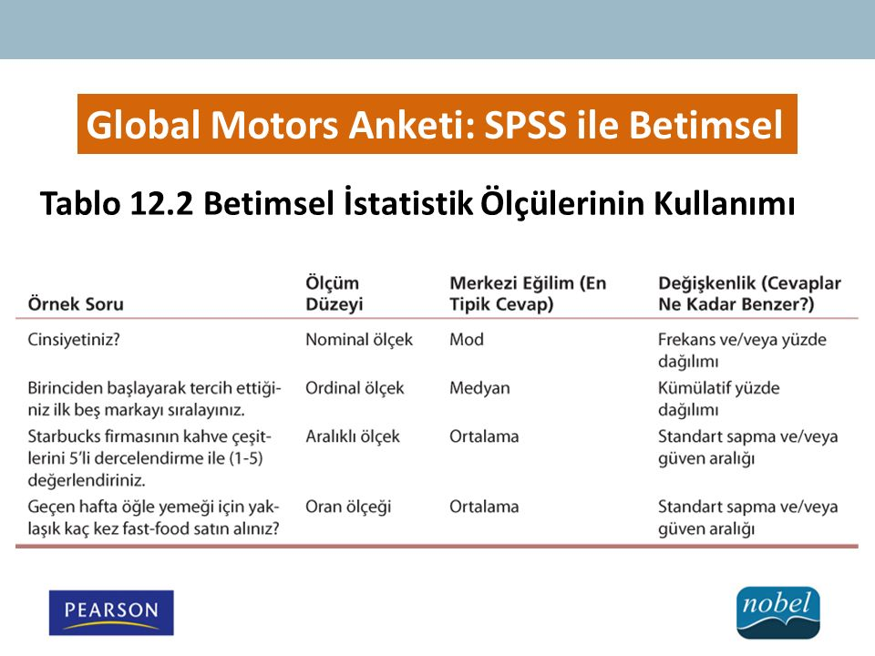Global Motors Anketi: SPSS ile Betimsel