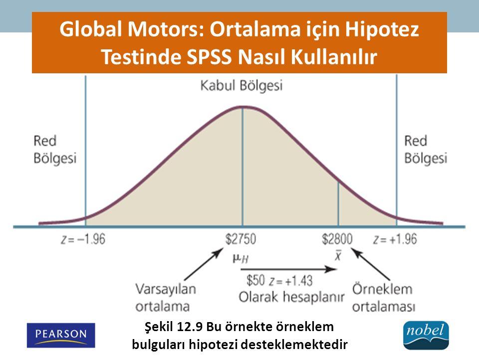 Global Motors: Ortalama için Hipotez Testinde SPSS Nasıl Kullanılır