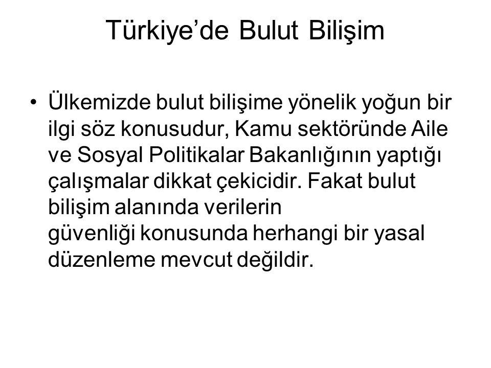 Türkiye'de Bulut Bilişim