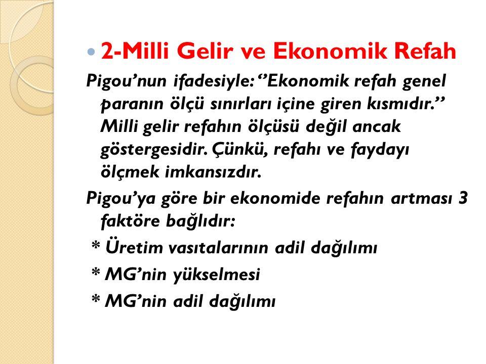 2-Milli Gelir ve Ekonomik Refah