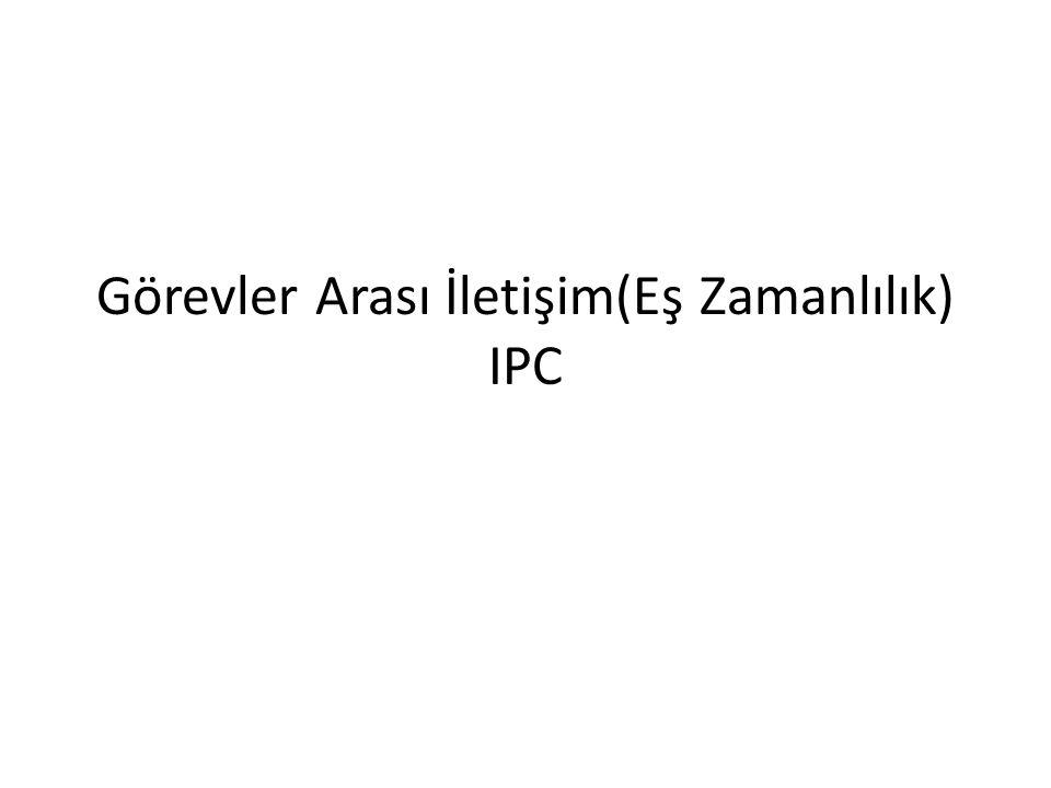 Görevler Arası İletişim(Eş Zamanlılık) IPC