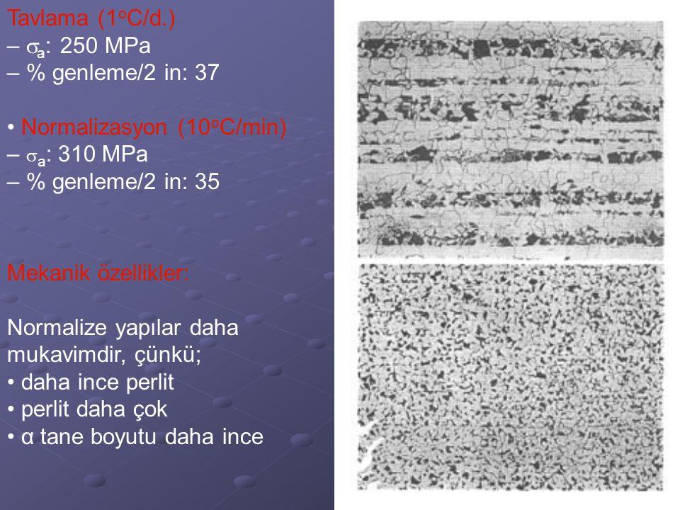 Tavlama (1oC/d.) – sa: 250 MPa. – % genleme/2 in: 37. • Normalizasyon (10oC/min) – sa: 310 MPa. – % genleme/2 in: 35.