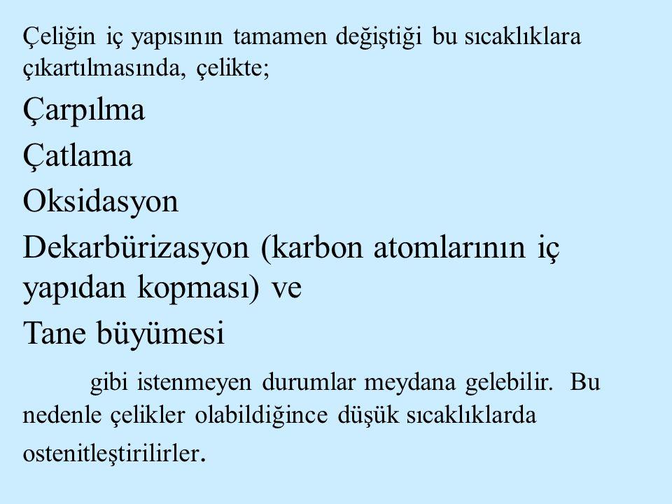 Dekarbürizasyon (karbon atomlarının iç yapıdan kopması) ve