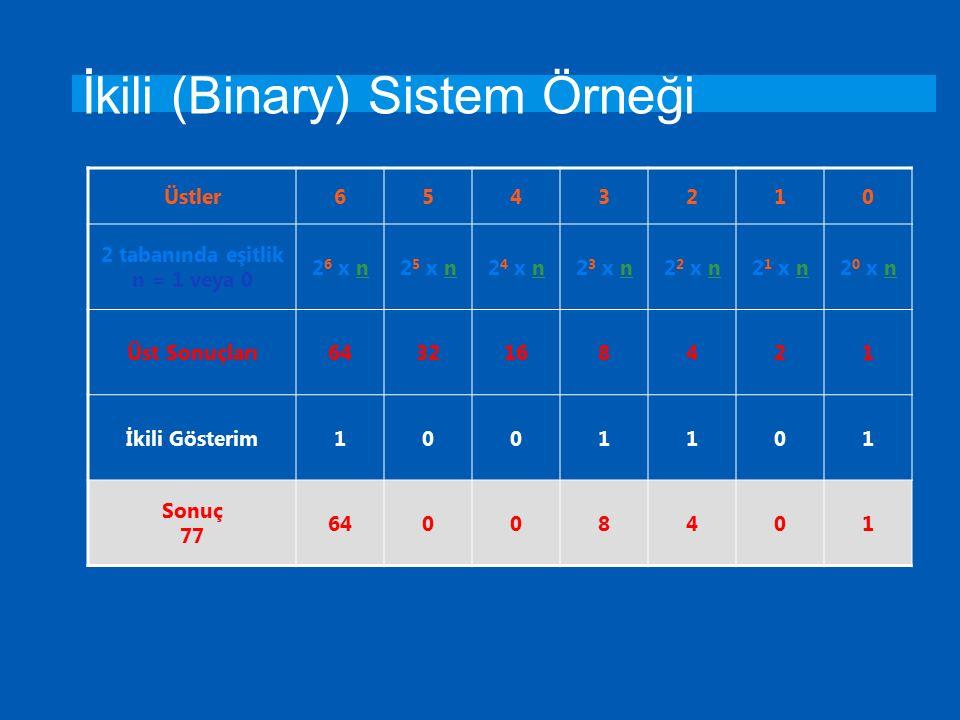 İkili (Binary) Sistem Örneği