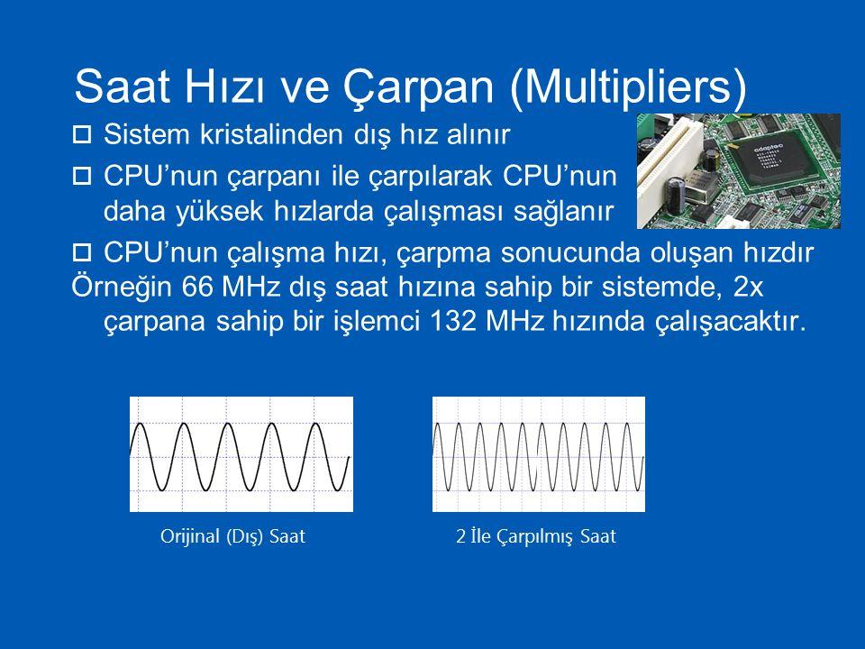 Saat Hızı ve Çarpan (Multipliers)