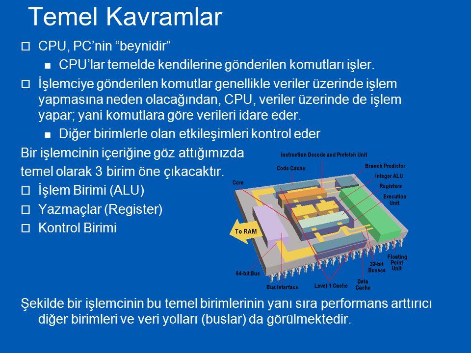 Temel Kavramlar CPU, PC'nin beynidir