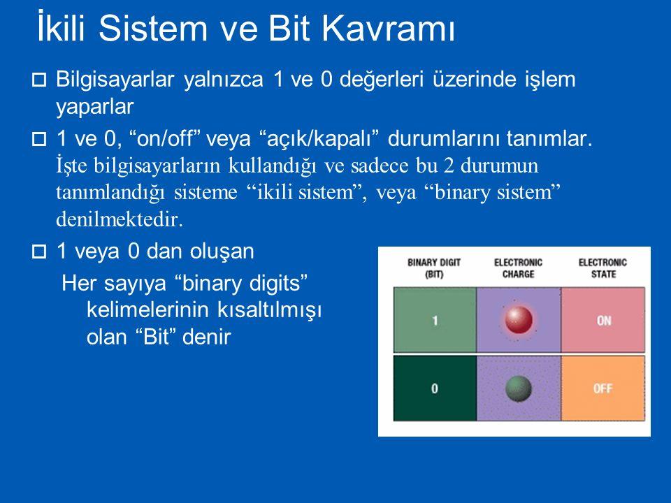 İkili Sistem ve Bit Kavramı
