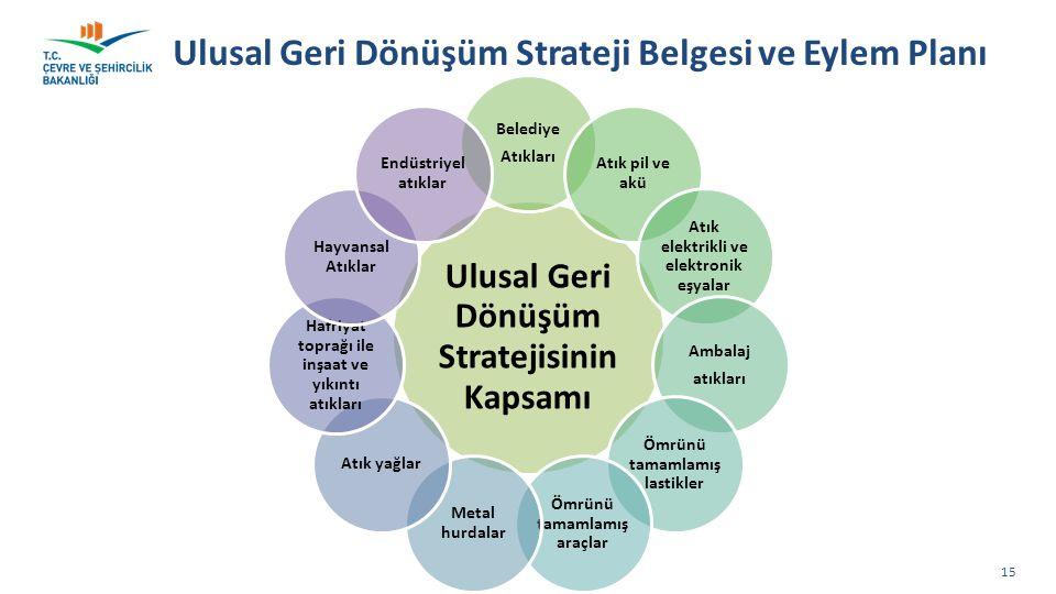 Ulusal Geri Dönüşüm Strateji Belgesi ve Eylem Planı