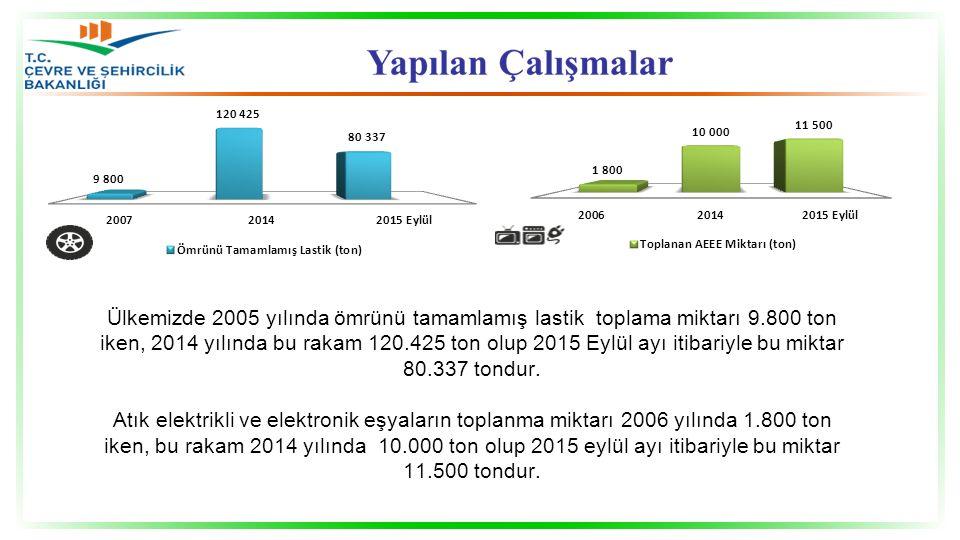 Ülkemizde 2005 yılında ömrünü tamamlamış lastik toplama miktarı 9