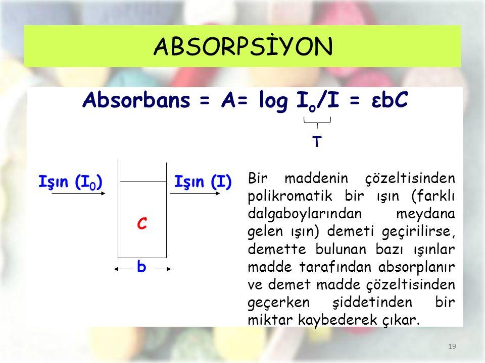 Absorbans = A= log Io/I = εbC