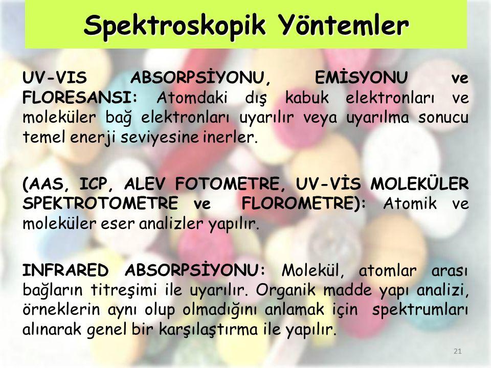 Spektroskopik Yöntemler