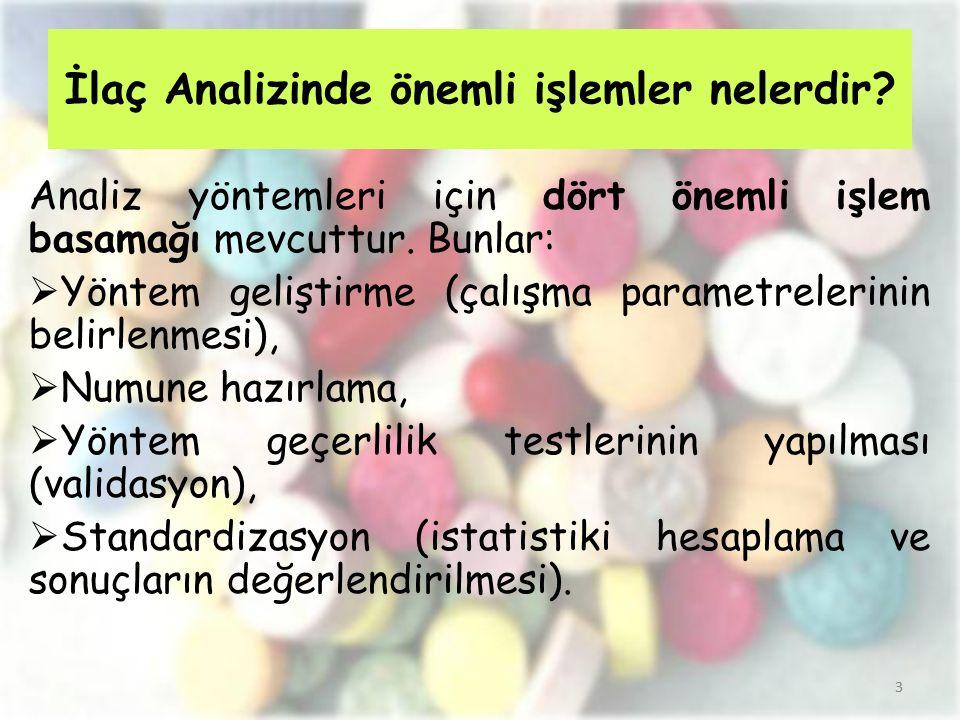 İlaç Analizinde önemli işlemler nelerdir