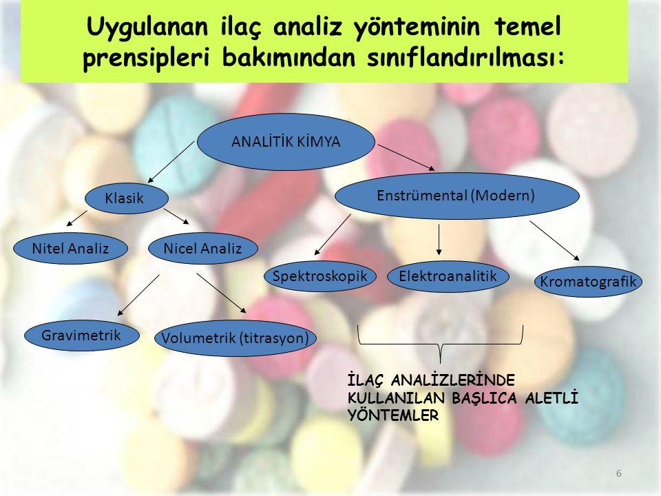Uygulanan ilaç analiz yönteminin temel prensipleri bakımından sınıflandırılması: