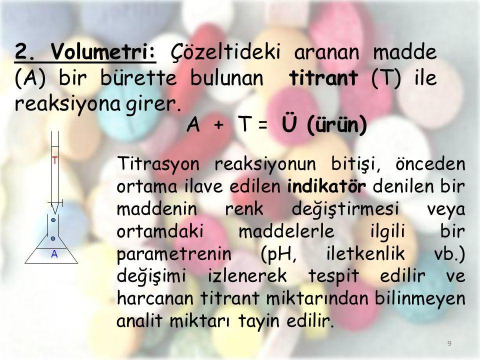 2. Volumetri: Çözeltideki aranan madde (A) bir bürette bulunan titrant (T) ile reaksiyona girer.