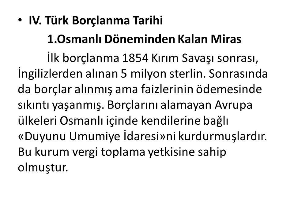 IV. Türk Borçlanma Tarihi