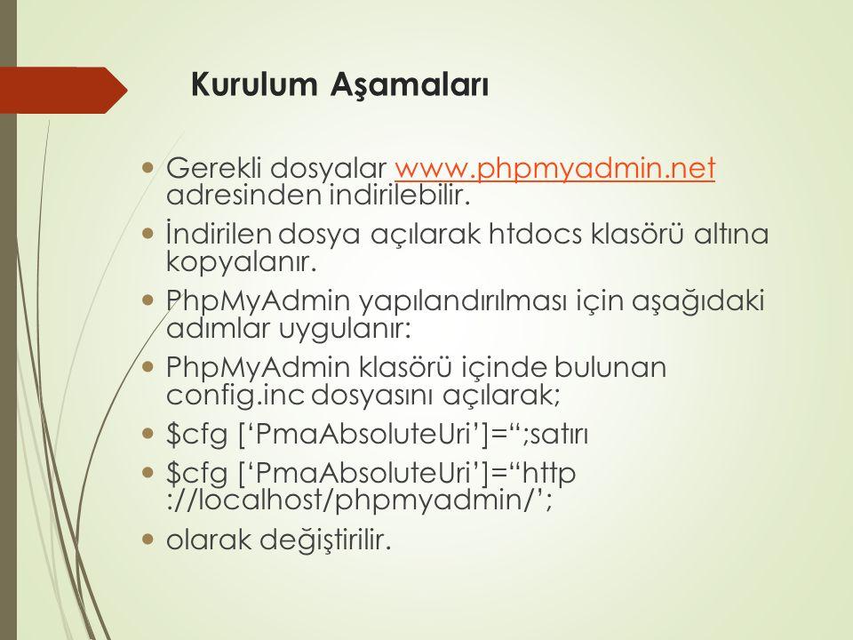 Kurulum Aşamaları Gerekli dosyalar www.phpmyadmin.net adresinden indirilebilir. İndirilen dosya açılarak htdocs klasörü altına kopyalanır.