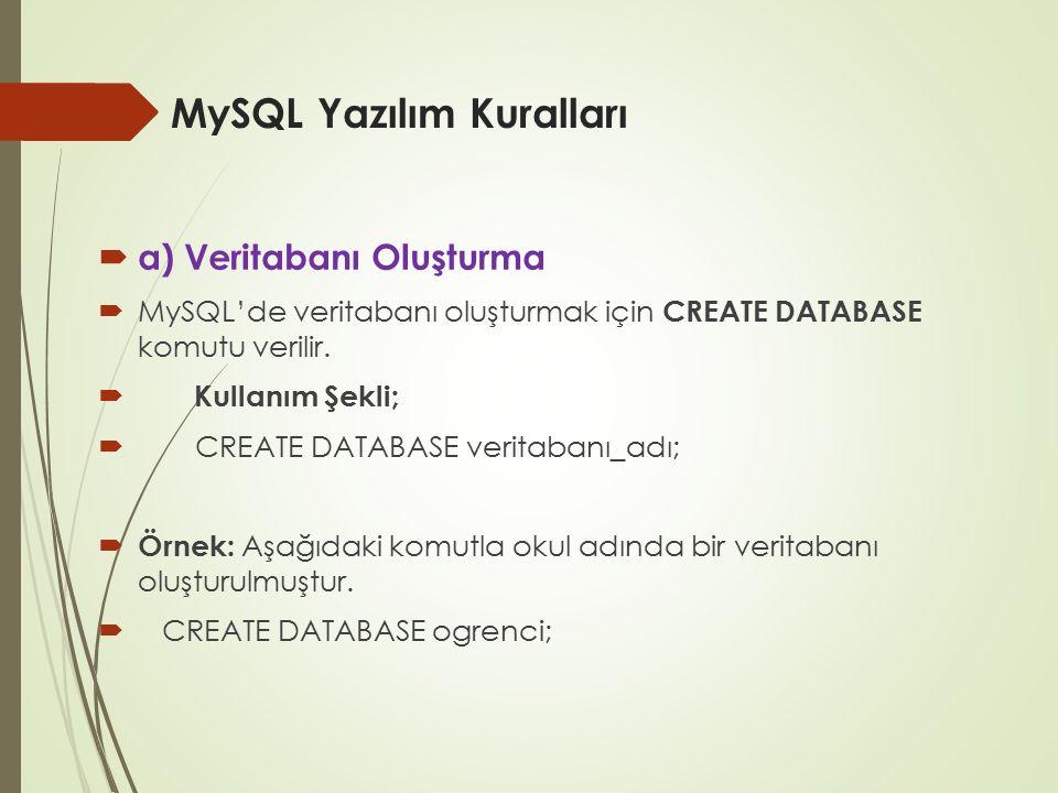MySQL Yazılım Kuralları