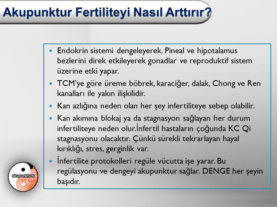 Akupunktur Fertiliteyi Nasıl Arttırır