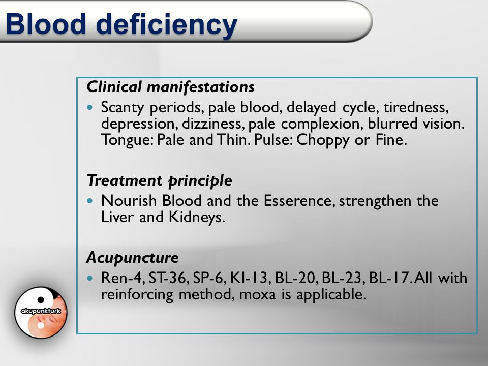 Blood deficiency Clinical manifestations