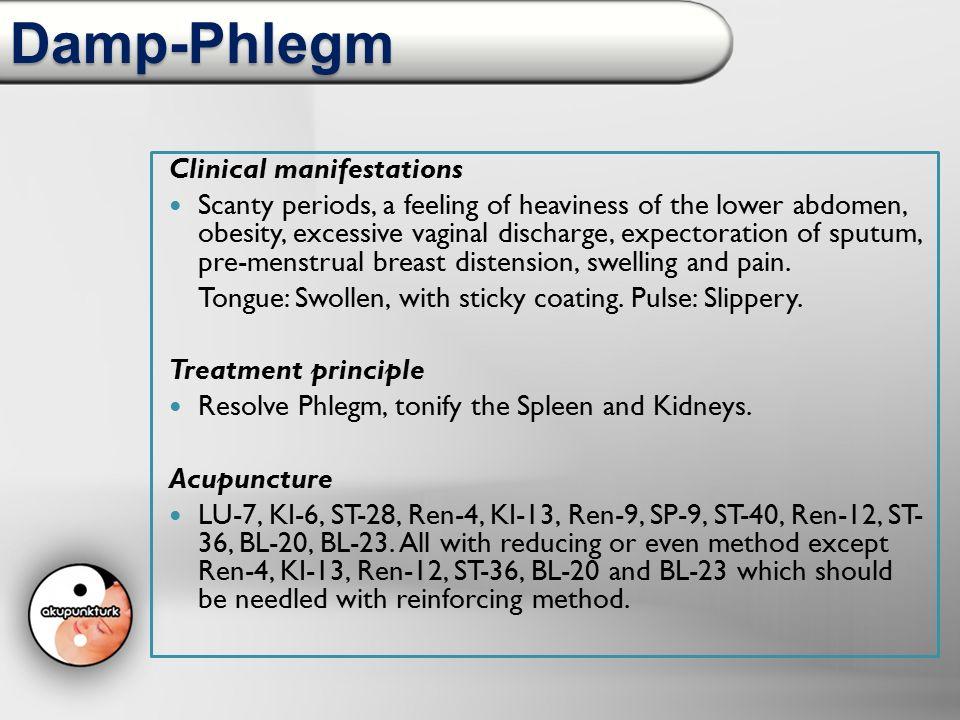 Damp-Phlegm Clinical manifestations