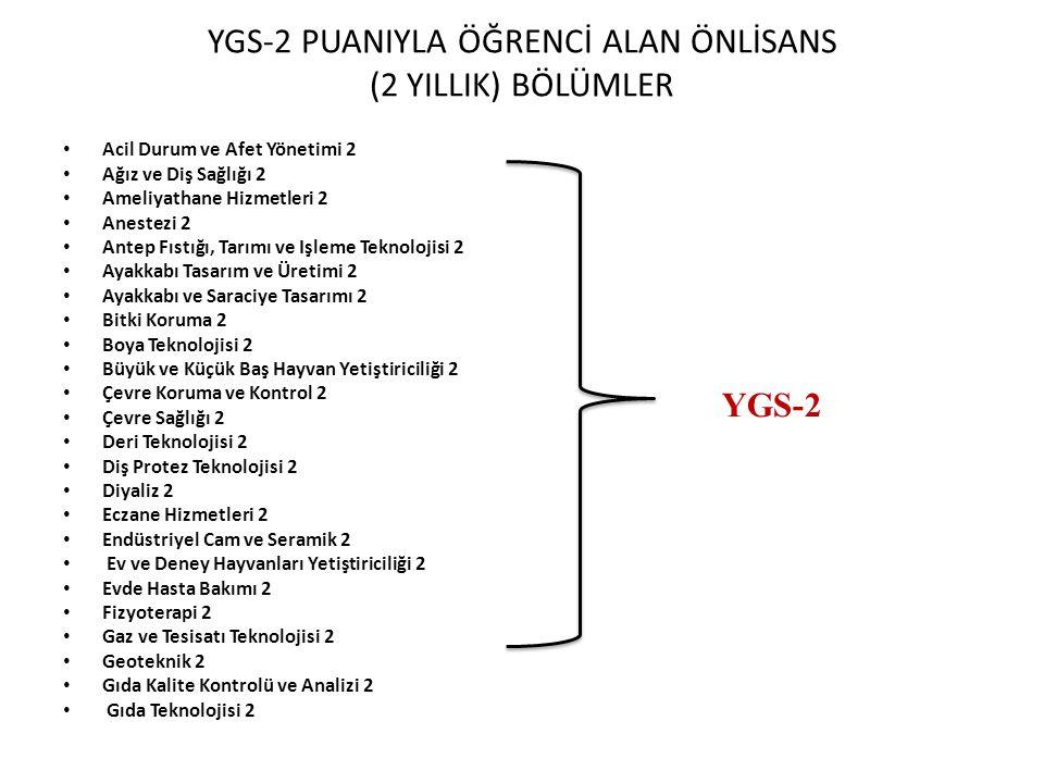 YGS-2 PUANIYLA ÖĞRENCİ ALAN ÖNLİSANS (2 YILLIK) BÖLÜMLER