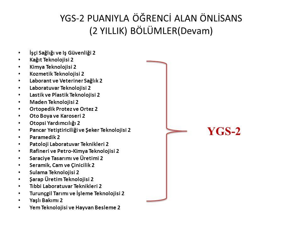 YGS-2 PUANIYLA ÖĞRENCİ ALAN ÖNLİSANS (2 YILLIK) BÖLÜMLER(Devam)