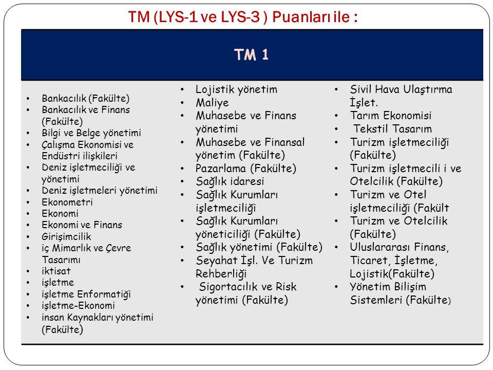 TM (LYS-1 ve LYS-3 ) Puanları ile :