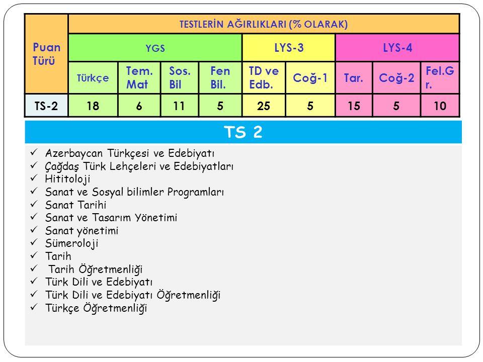 TS 2 TS-2 18 6 11 5 25 15 10 Puan Türü LYS-3 LYS-4 Tem. Mat Sos. Bil