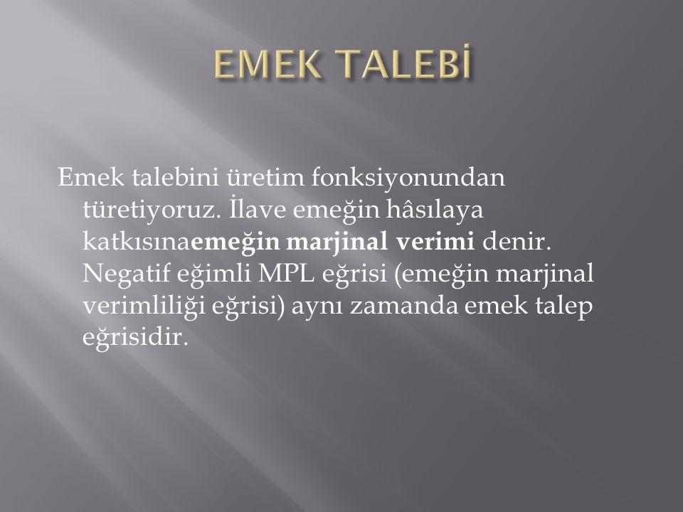 EMEK TALEBİ