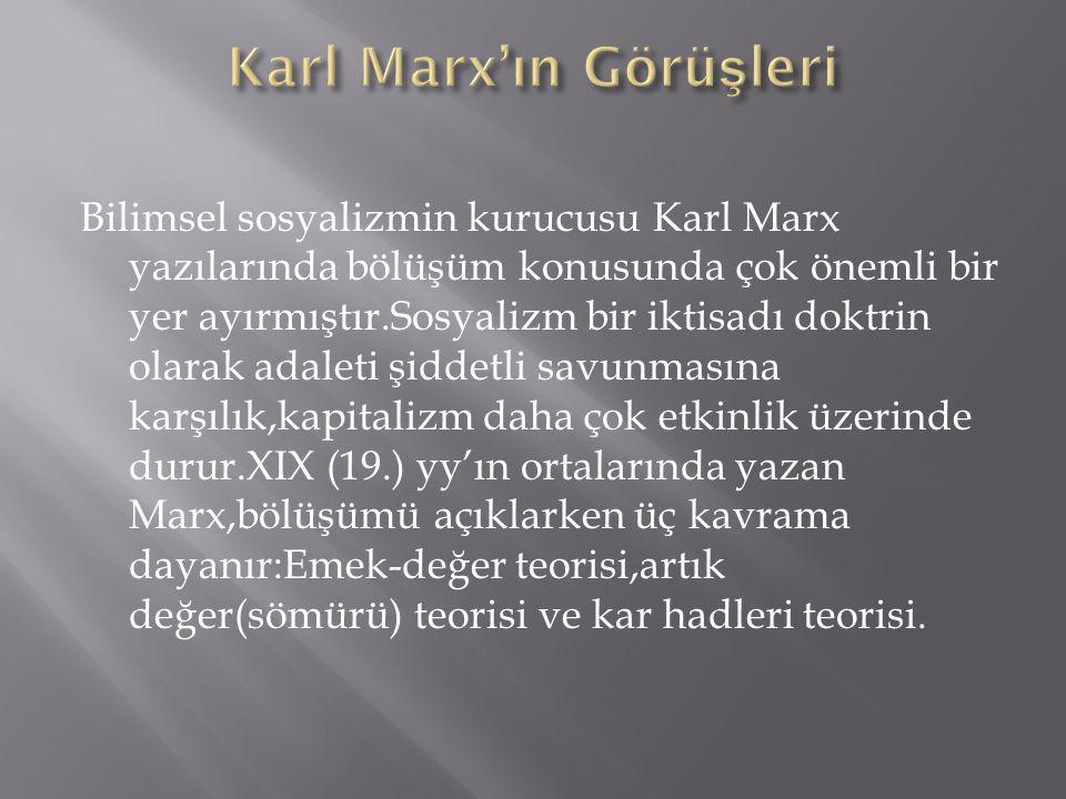 Karl Marx'ın Görüşleri
