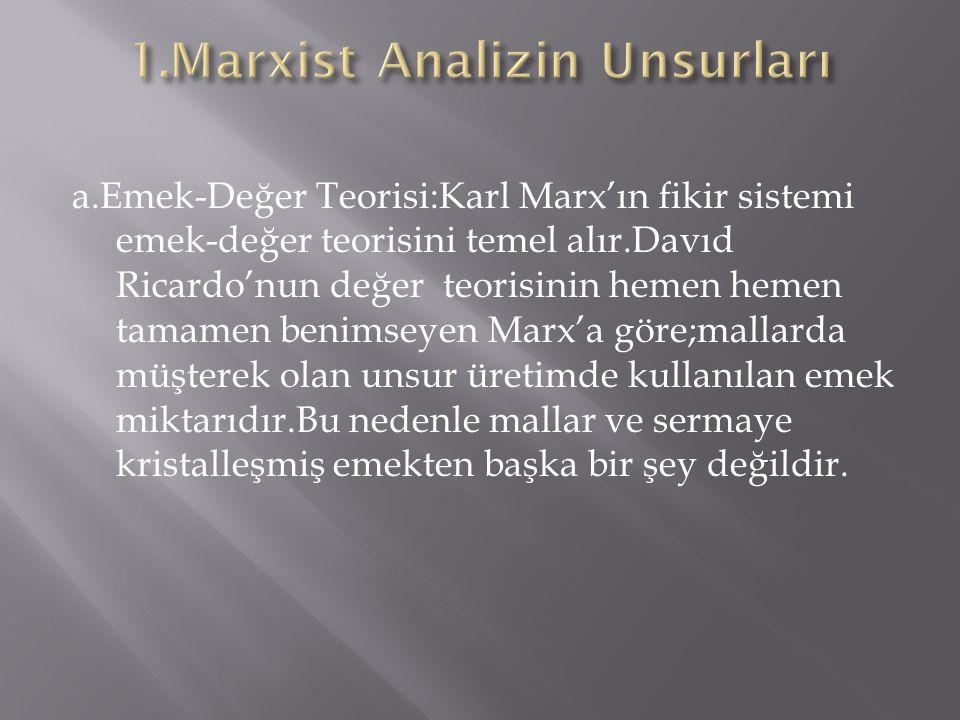 1.Marxist Analizin Unsurları
