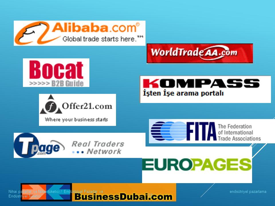Nihai pazarlar ve Nihai tüketici / Endüstriyel Pazarlar ve Endüstriyel Tüketici