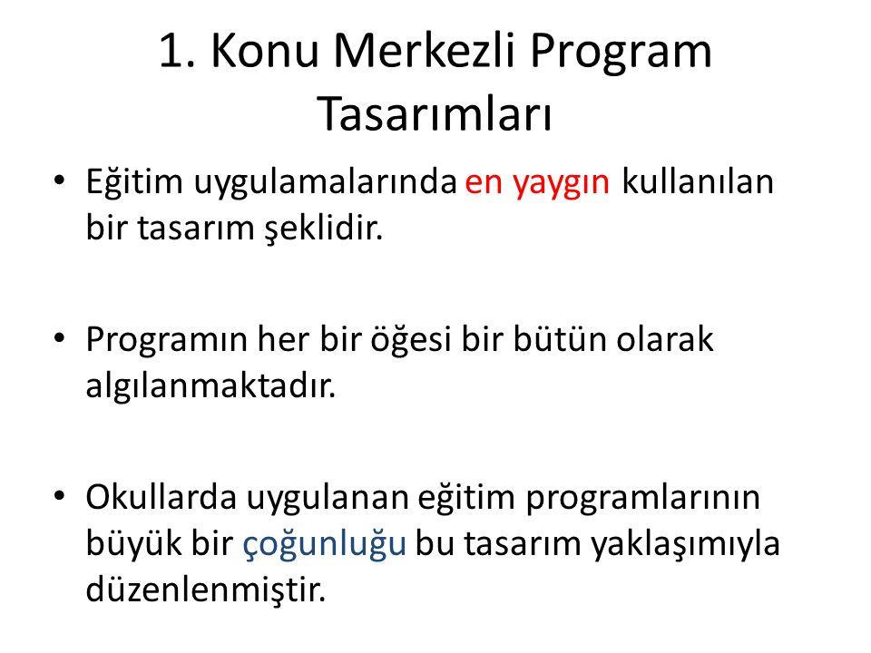 1. Konu Merkezli Program Tasarımları