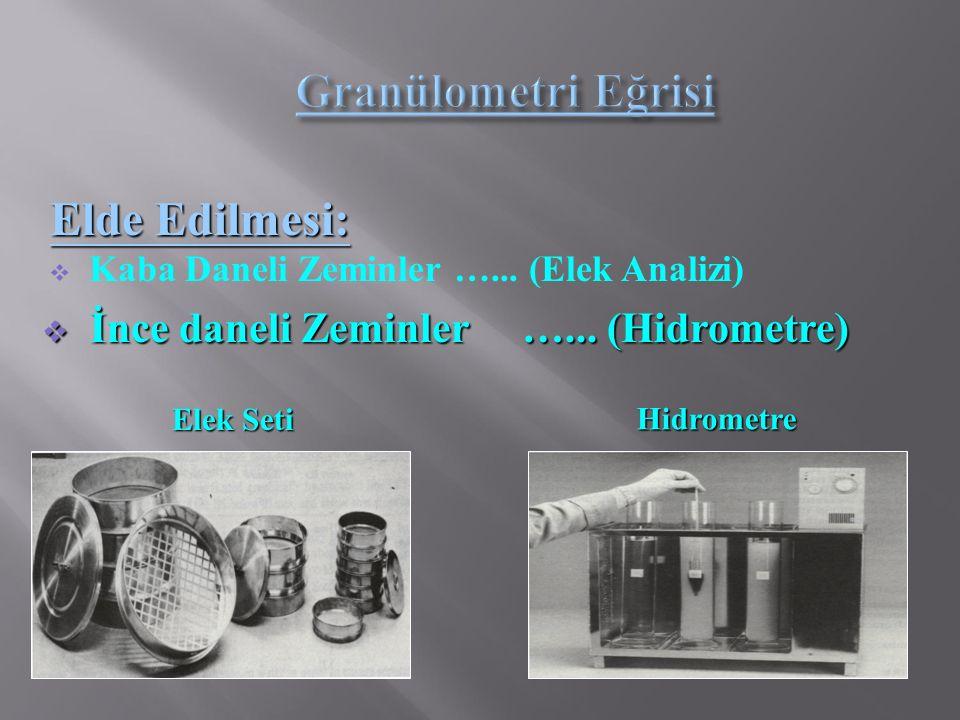 Granülometri Eğrisi Elde Edilmesi:
