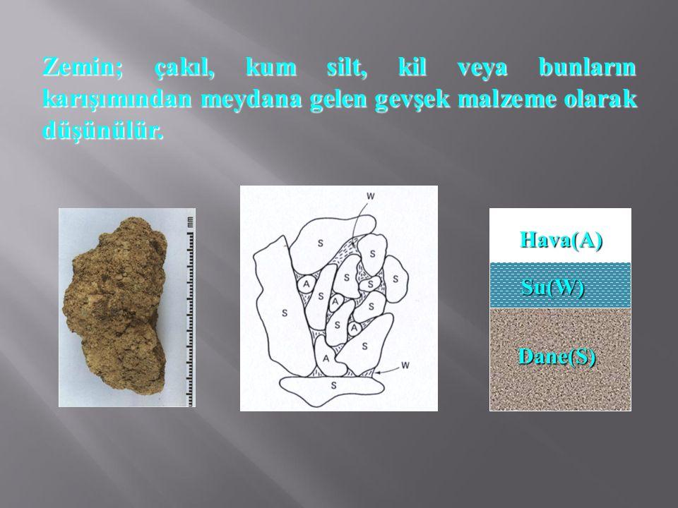 Zemin; çakıl, kum silt, kil veya bunların karışımından meydana gelen gevşek malzeme olarak düşünülür.