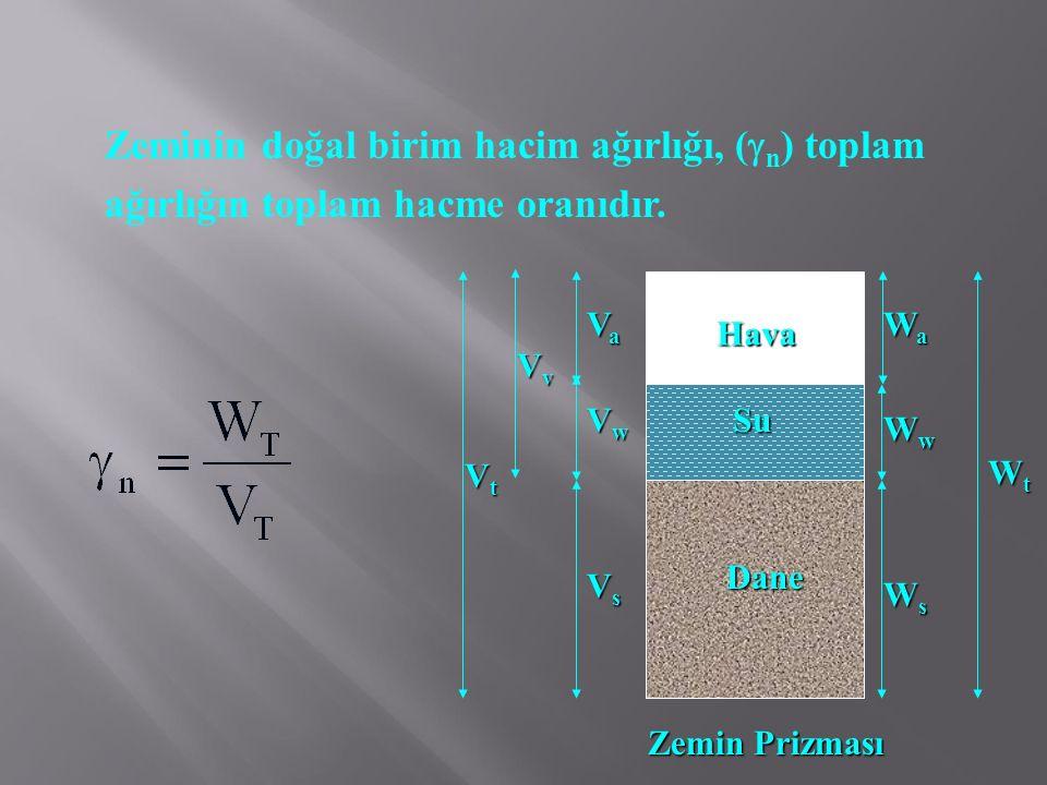 Zeminin doğal birim hacim ağırlığı, (n) toplam ağırlığın toplam hacme oranıdır.