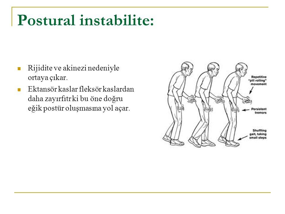 Postural instabilite: