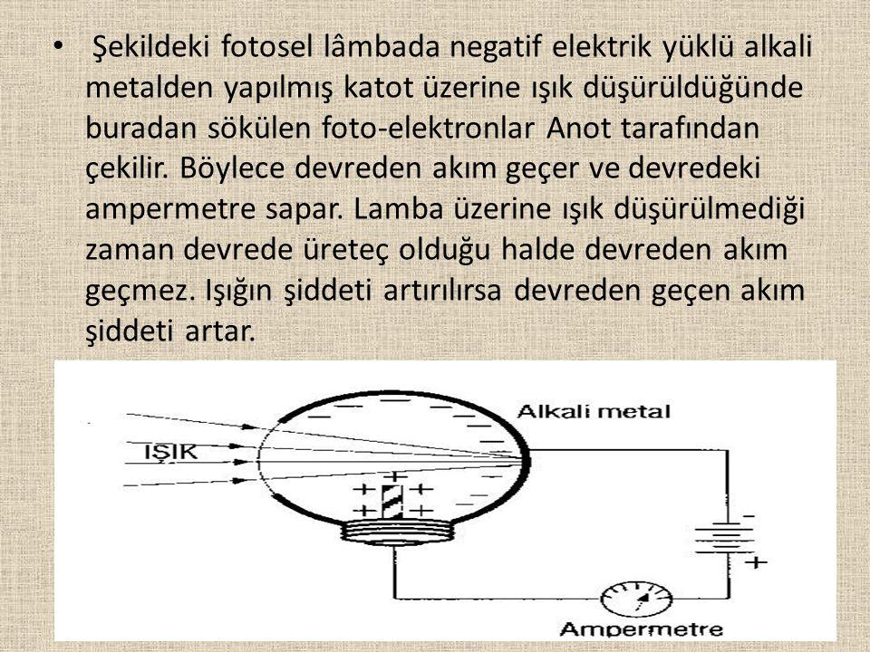 Şekildeki fotosel lâmbada negatif elektrik yüklü alkali metalden yapılmış katot üzerine ışık düşürüldüğünde buradan sökülen foto-elektronlar Anot tarafından çekilir.