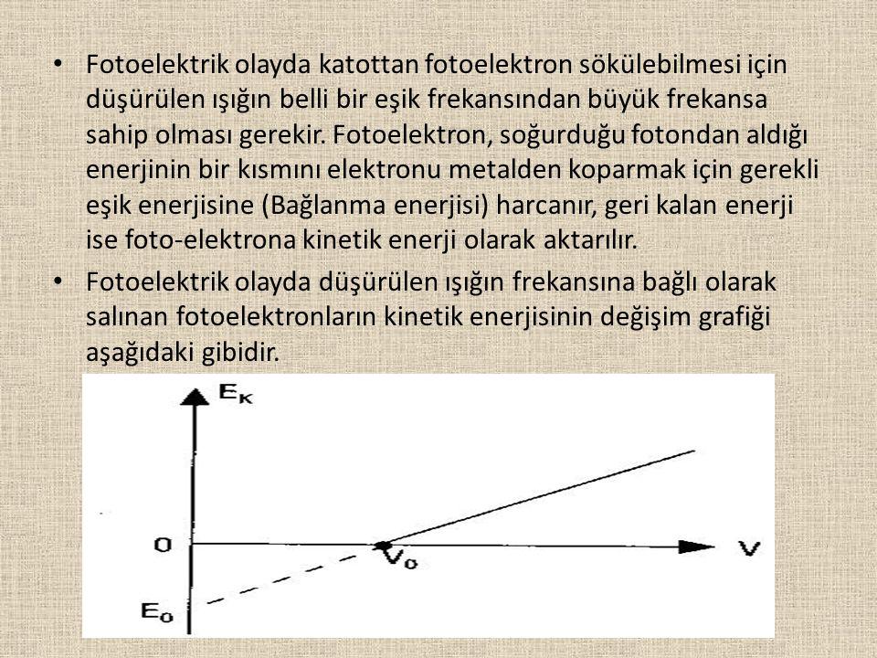 Fotoelektrik olayda katottan fotoelektron sökülebilmesi için düşürülen ışığın belli bir eşik frekansından büyük frekansa sahip olması gerekir. Fotoelektron, soğurduğu fotondan aldığı enerjinin bir kısmını elektronu metalden koparmak için gerekli eşik enerjisine (Bağlanma enerjisi) harcanır, geri kalan enerji ise foto-elektrona kinetik enerji olarak aktarılır.