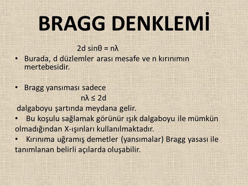 BRAGG DENKLEMİ 2d sinθ = nλ