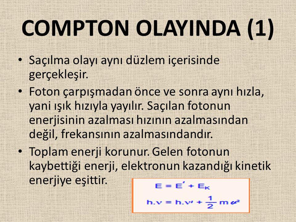 COMPTON OLAYINDA (1) Saçılma olayı aynı düzlem içerisinde gerçekleşir.