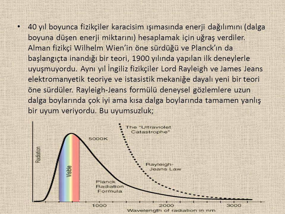 40 yıl boyunca fizikçiler karacisim ışımasında enerji dağılımını (dalga boyuna düşen enerji miktarını) hesaplamak için uğraş verdiler.