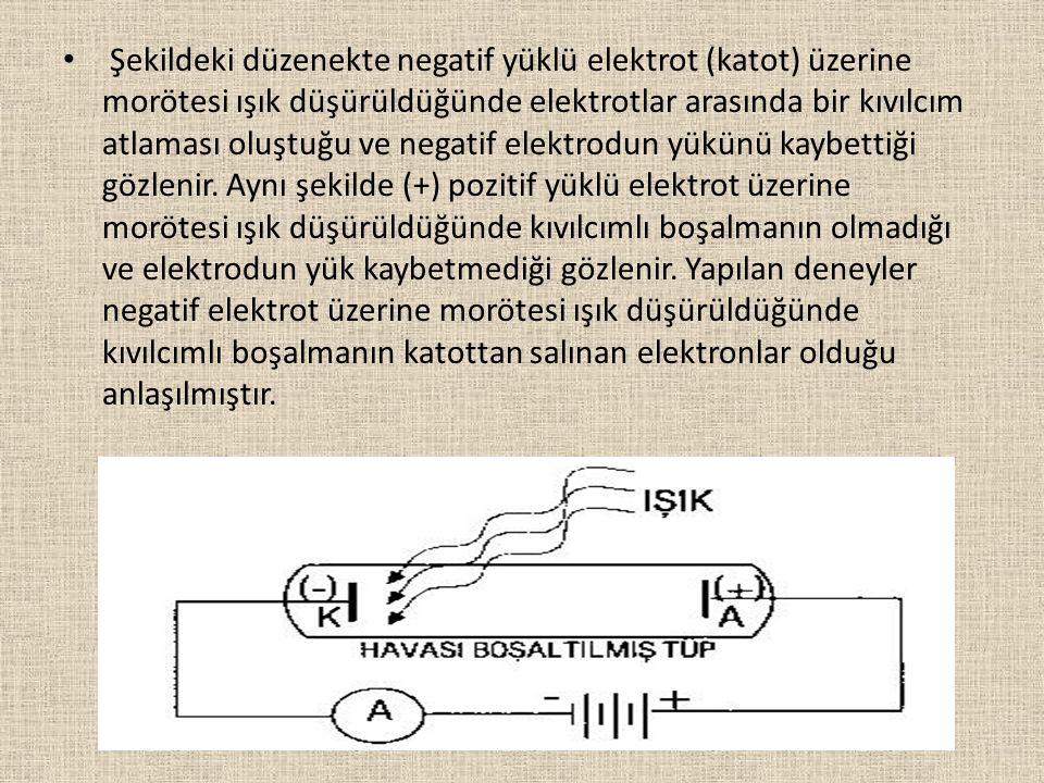 Şekildeki düzenekte negatif yüklü elektrot (katot) üzerine morötesi ışık düşürüldüğünde elektrotlar arasında bir kıvılcım atlaması oluştuğu ve negatif elektrodun yükünü kaybettiği gözlenir.