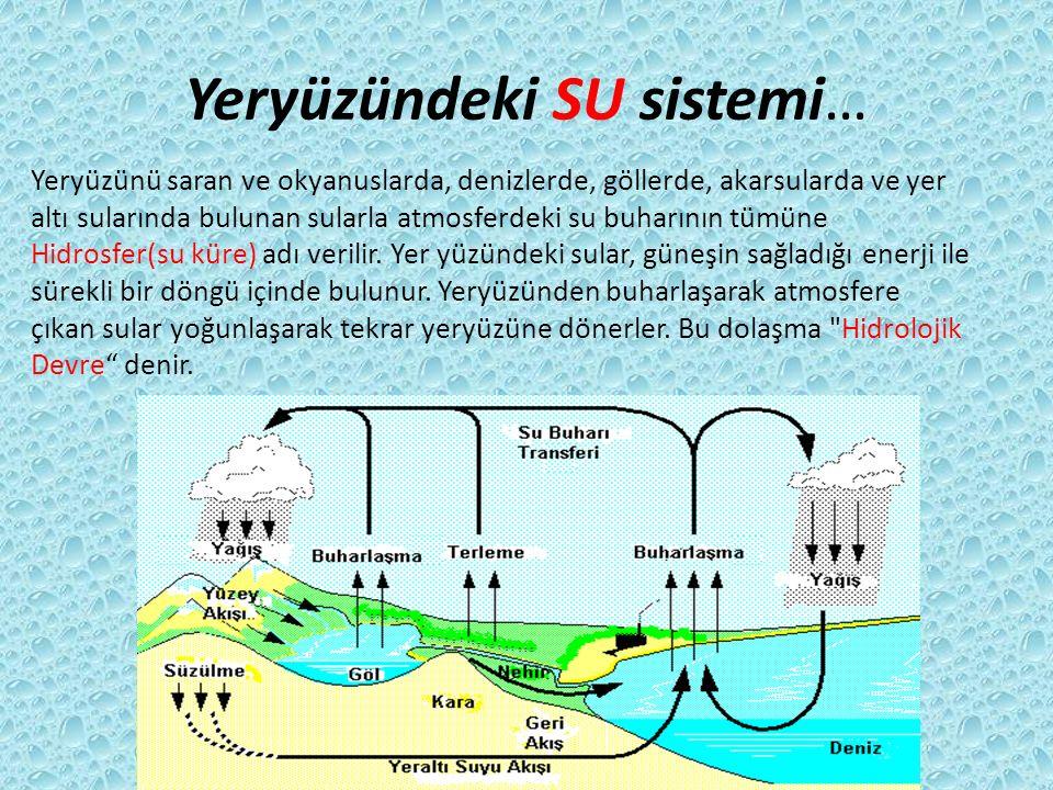 Yeryüzündeki SU sistemi…