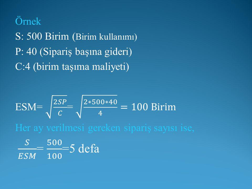 Örnek S: 500 Birim (Birim kullanımı) P: 40 (Sipariş başına gideri) C:4 (birim taşıma maliyeti) ESM= 2𝑆𝑃 𝐶 = 2∗500∗40 4 =100 Birim Her ay verilmesi gereken sipariş sayısı ise, 𝑆 𝐸𝑆𝑀 = 500 100 =5 defa