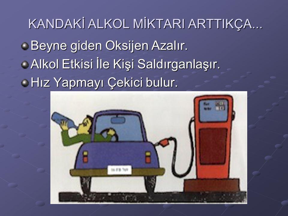 KANDAKİ ALKOL MİKTARI ARTTIKÇA...