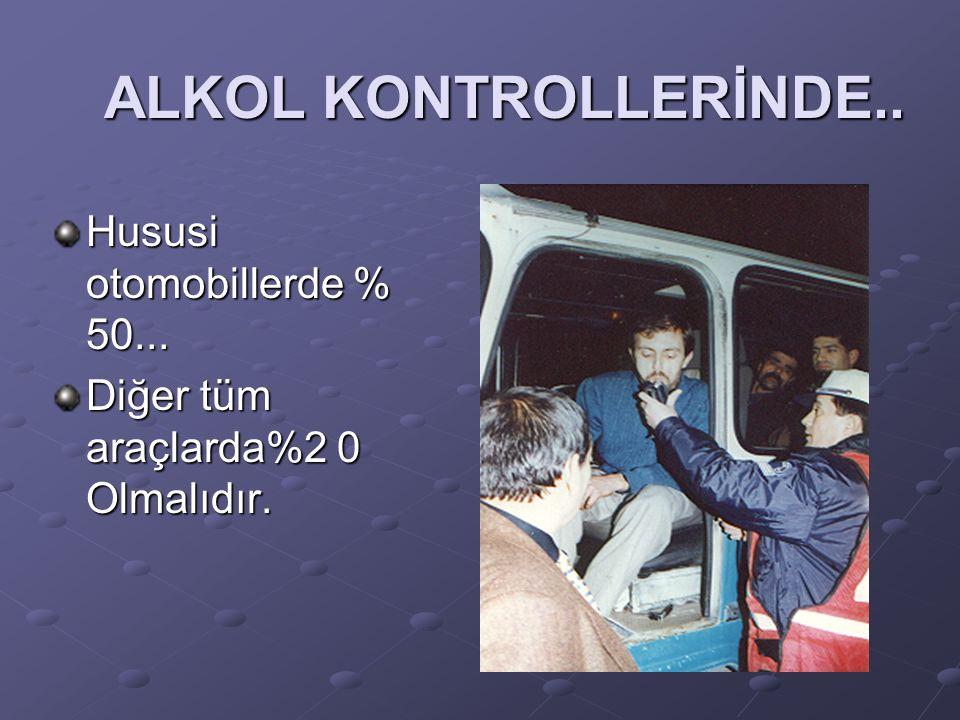 ALKOL KONTROLLERİNDE.. Hususi otomobillerde % 50...