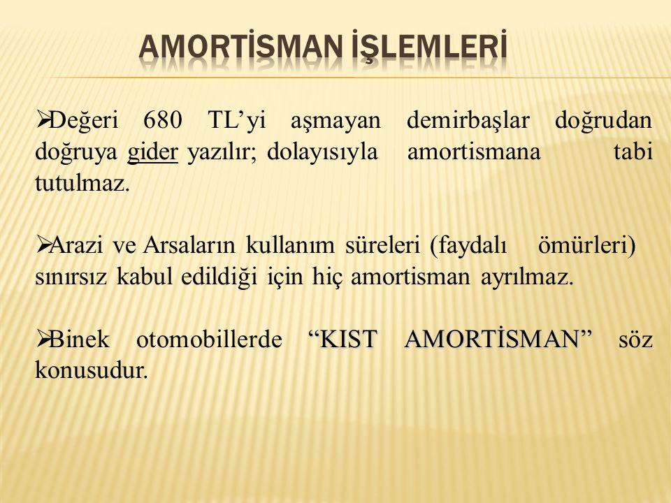 AMORTİSMAN İŞLEMLERİ Değeri 680 TL'yi aşmayan demirbaşlar doğrudan doğruya gider yazılır; dolayısıyla amortismana tabi tutulmaz.